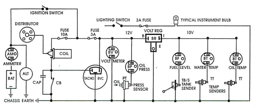 Classic Mini Wiring Diagram Indicators : Updating smiths dash gauge voltage stabiliser abs zero